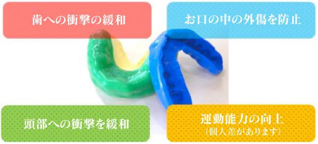お口のケガの発症率